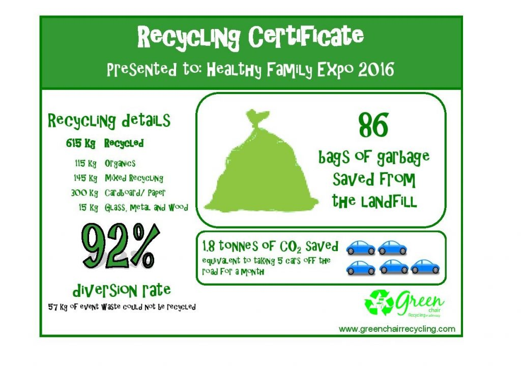 healthy_family_expo_2016_-_recycling_certificate-page-001